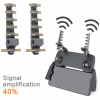 Booster Amplificateur Signal Antenne Telecommande pour Mavic 2 Pro Mavic Air Mavic Mini XIAOMI FIMI X8