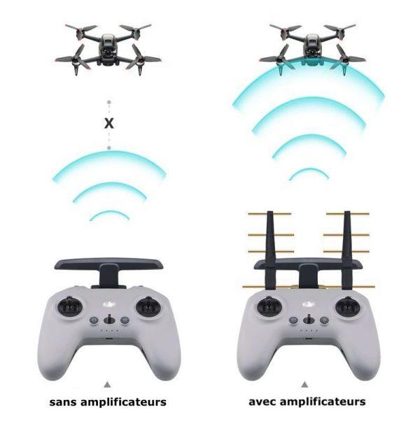 Amplificateurs Antennes 2.4Ghz Booster Signal Longue Portee pour Telecommande DJI FPV Combo IMG3